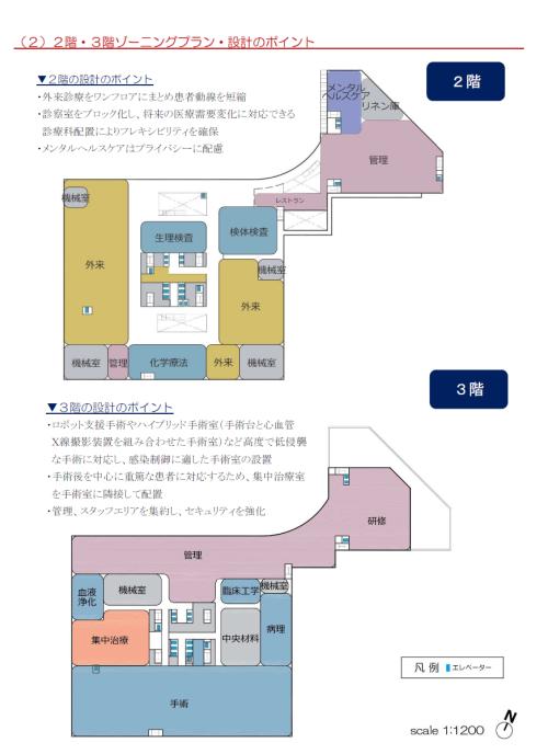 Hospital 23F