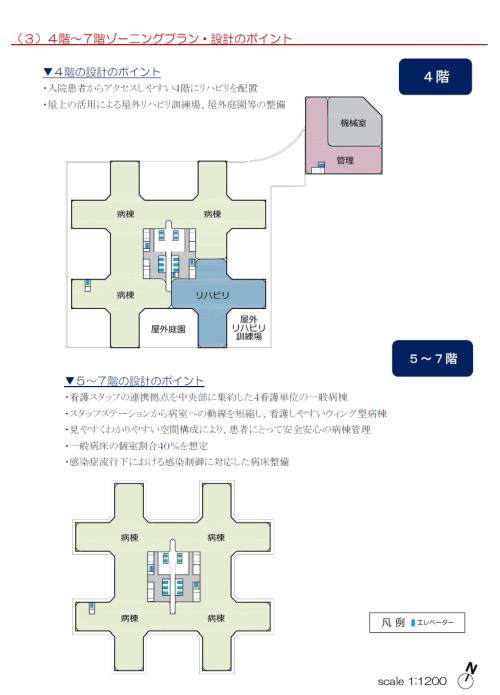Hospital57F